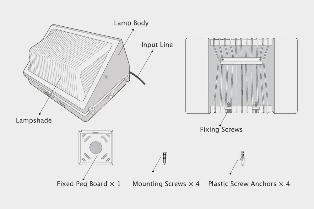 LED wall pack light components and structure